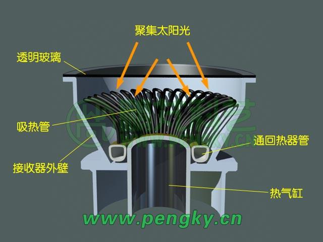 直热式太阳能加热器