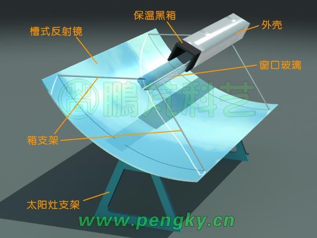 下图是聚光箱式太阳灶的结构图