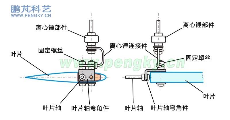 电路和电路模型 教案