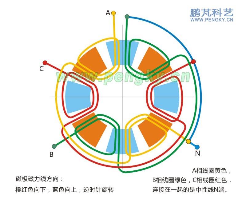 平铺单层线圈无铁芯盘式永磁发电机