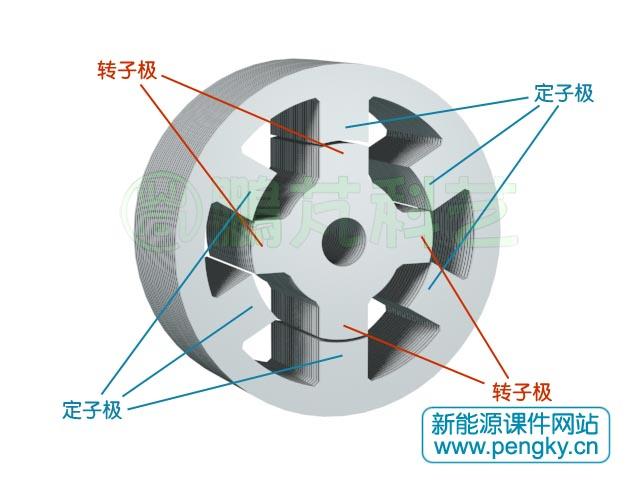 6/4极双凸极发电机定子与转子铁芯