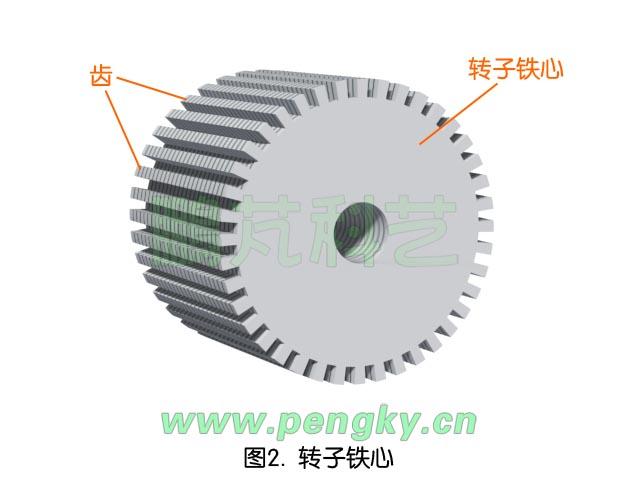 步进电动机工作原理第1节-磁阻电机系列-鹏芃科艺