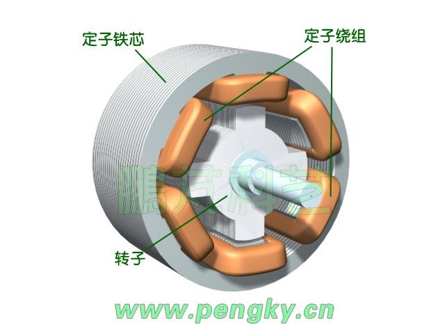 首页 > 电工知识 > 开关磁阻电动机原理  与普通电机一样,转子与定子