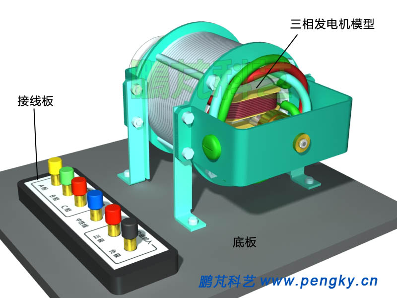 三相交流发电机模型与接线板