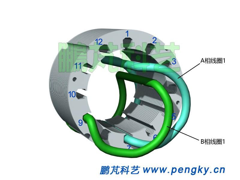 嵌放B相线圈1-发电机模型