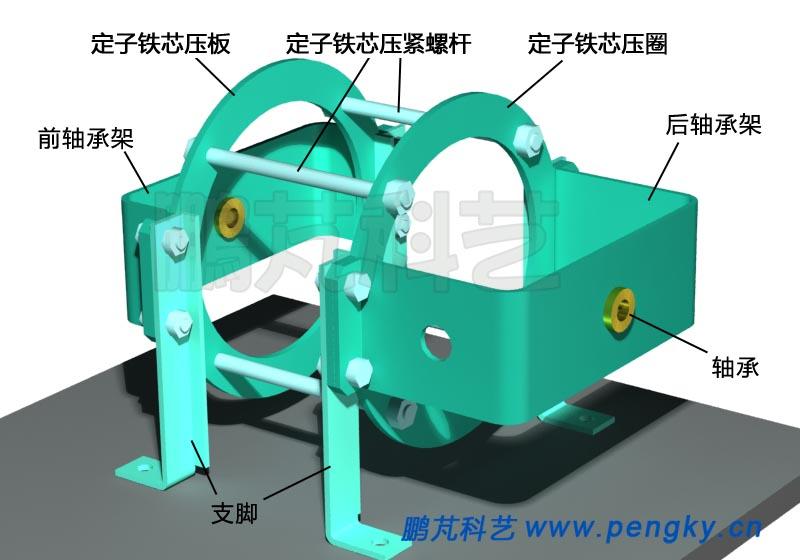 支座结构-发电机模型