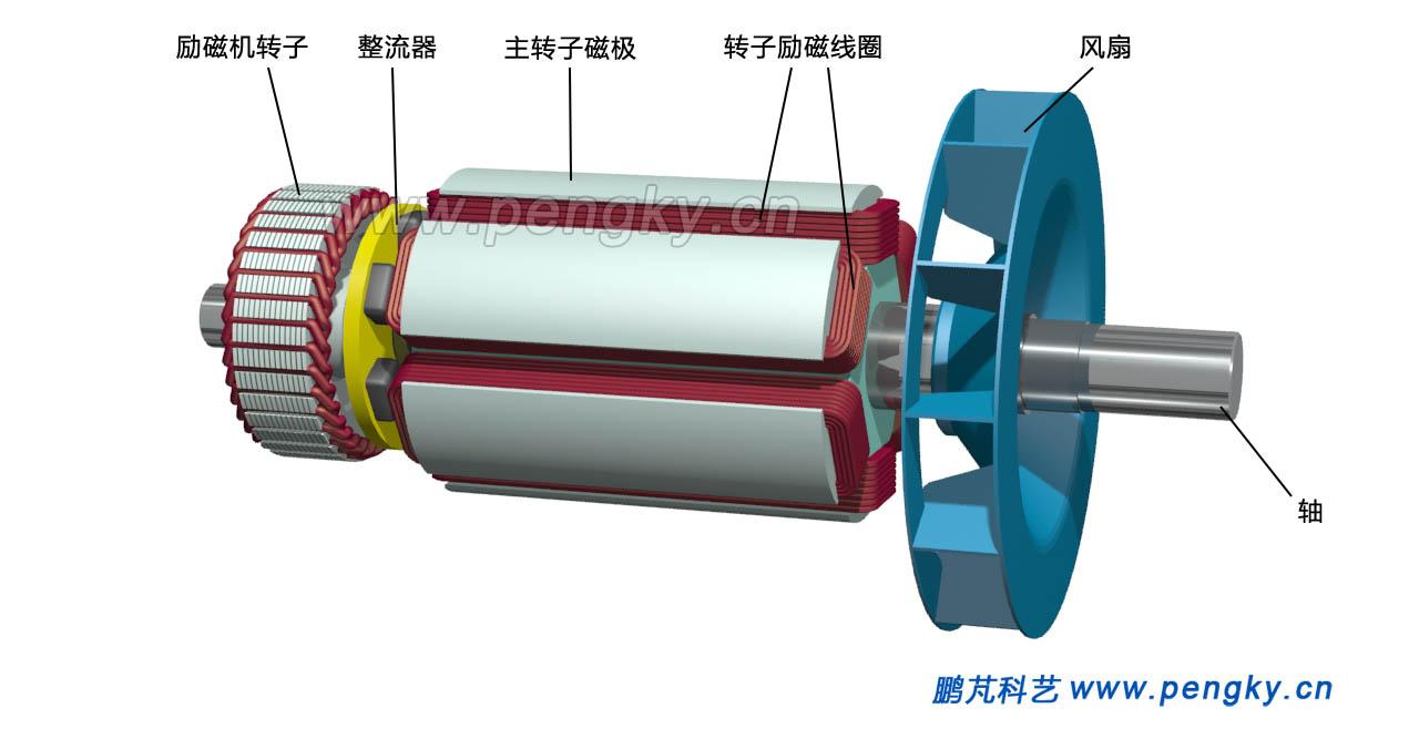 6极柴油发电机转子