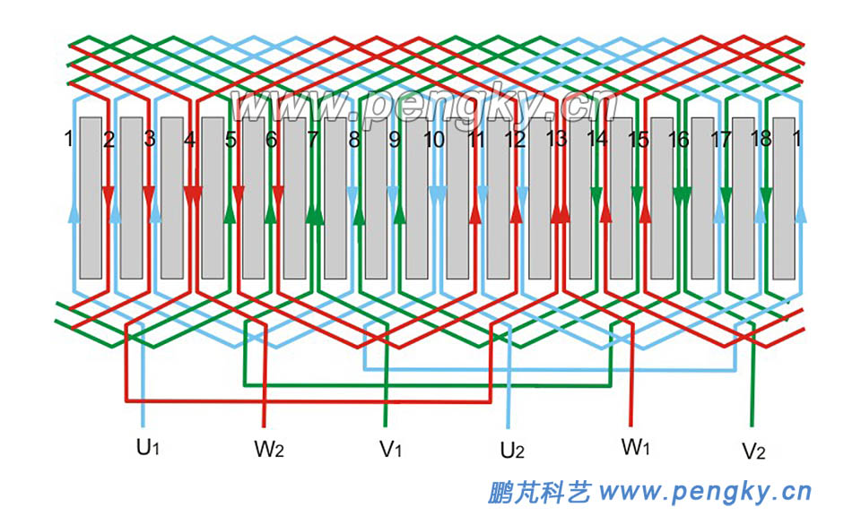 三相交流电机绕组的连接