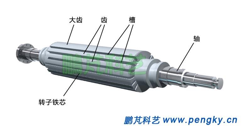 汽轮发电机转子, rotor core