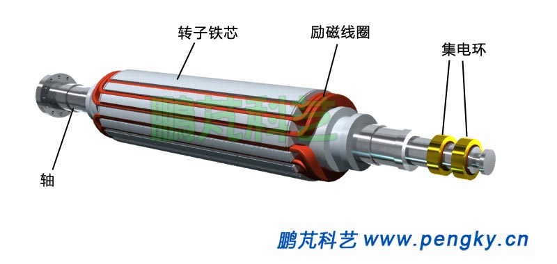 转子铁芯的槽中,见图3.   图2是汽轮发电机转子,转子铁芯采高清图片