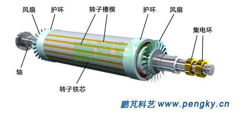 汽轮发电机转子, turbo generator rotor