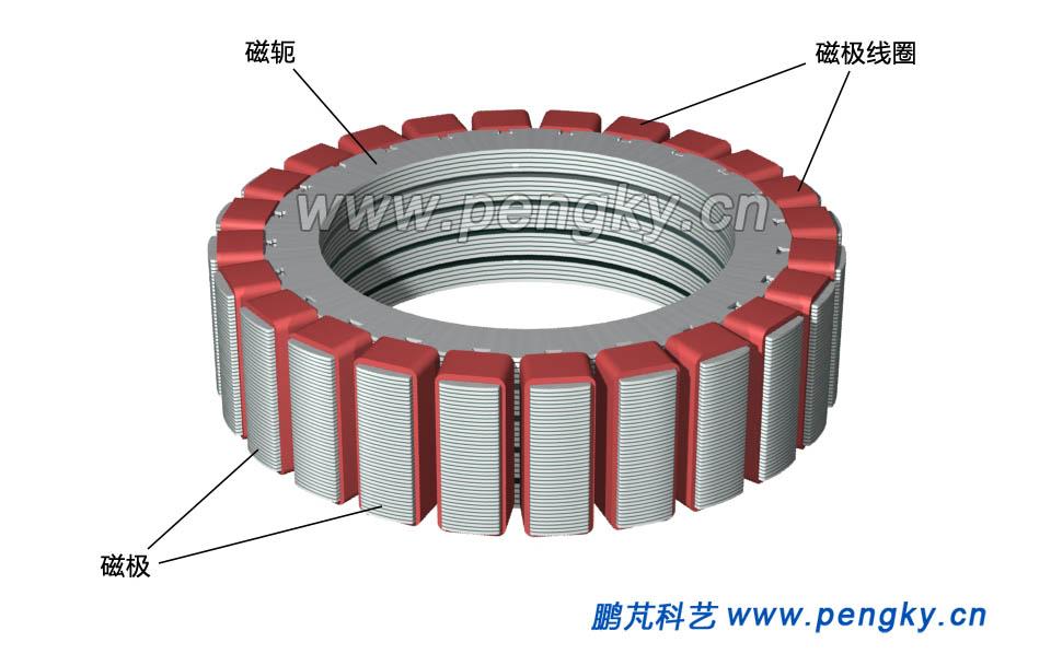 励磁线圈,励磁电源由安装在主轴端头的励磁发电机