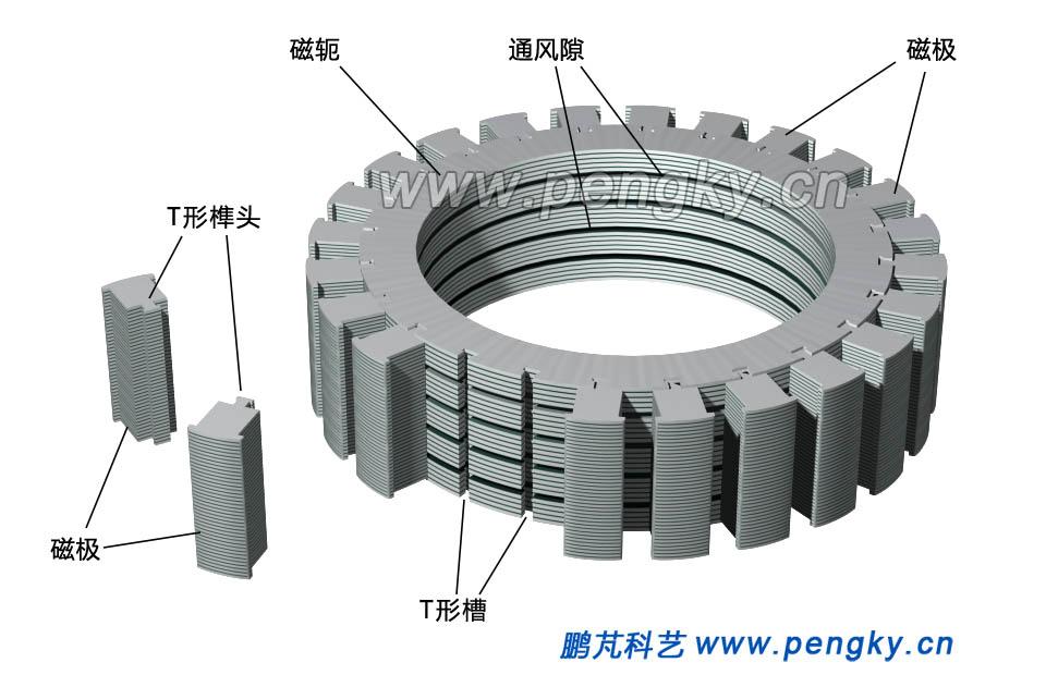 图1--水轮发电机转子有多对磁极