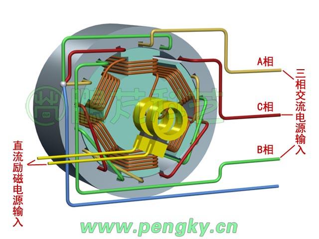 大力矩输出的交流同步电动机