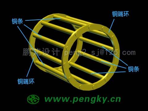 三相交流异步电动机也是用三相交流电产生的旋转