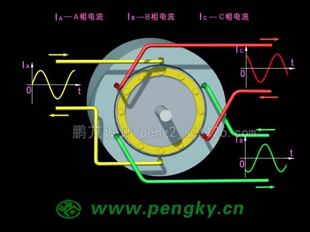 三相鼠笼异步电动机结构
