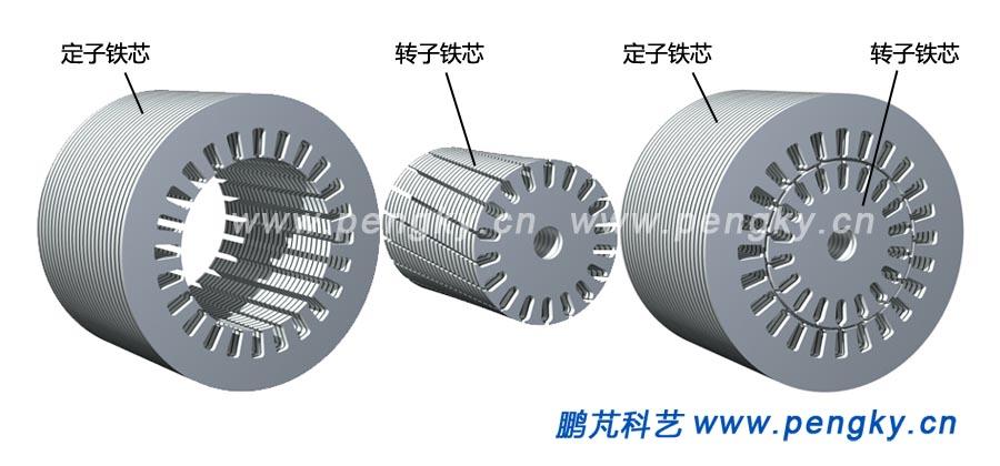三相交流异步电动机的定子铁芯由硅钢片叠成