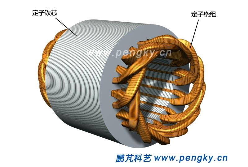 异步电动机结构