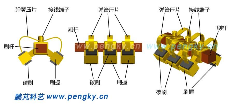 绕线转子感应电动机结构
