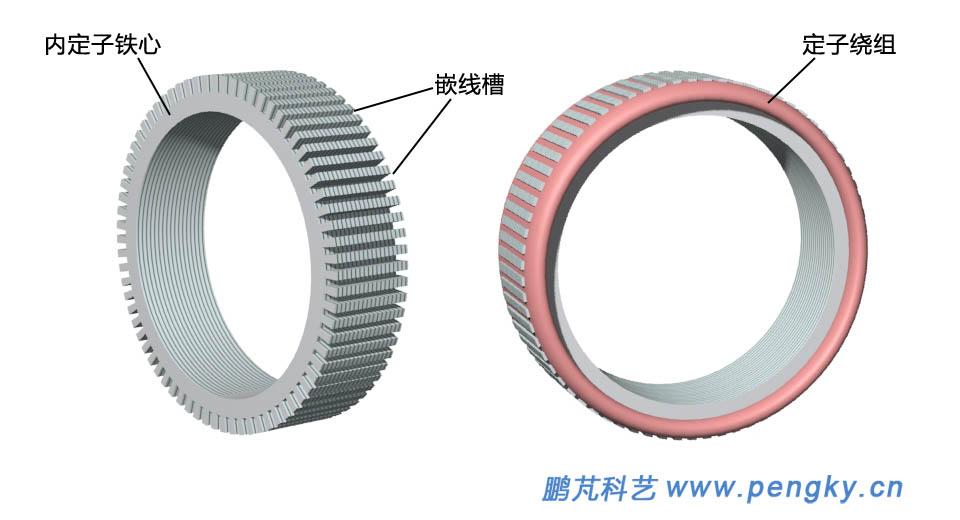 直驱式外转子永磁风力发电机结构