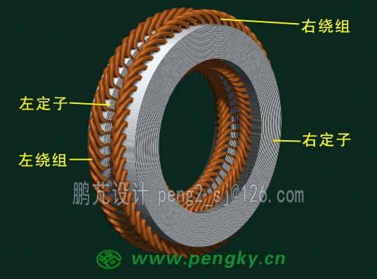 以下内容来自http://www.pengky.cn,转贴目的仅作学习使用. 盘式永磁直驱式风力发电机的定子与转子都呈平面圆盘结构,定子与转子轴向交替排列,这里介绍中间转子盘式发电机。下图是一个盘式定子,由于盘式发电机的通过定子绕组的磁力线是轴向走向,在电机旋转时是绕轴运行的,所以定子的硅钢片是绕制的,在一侧有绕组的嵌线槽。  在定子线槽内分布着定子绕组,按三相布置,单个绕组呈扇形状。  定子有两个,右定子与左定子结构一样,只是反个面而已。  转子由永久磁铁组成,磁铁固定在非导磁材料制成的转子支架上,下图