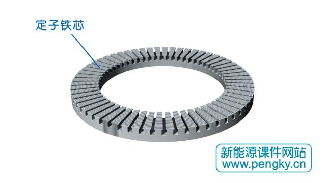 薄盘式永磁发电机-直驱式风力发电机-鹏芃科艺