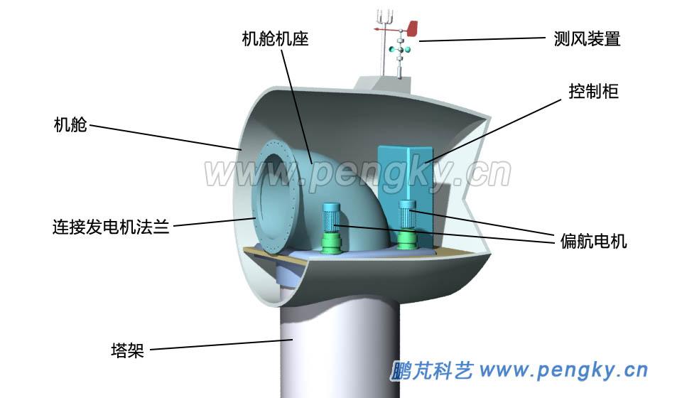 内转子永磁直驱风力发电机