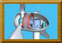Direct-Drive wind Generator Overview