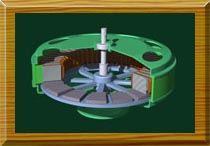 Intermediate stator disc generator