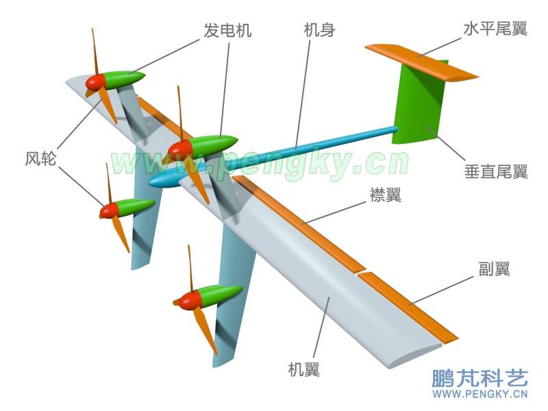 筝的结构与工作原理