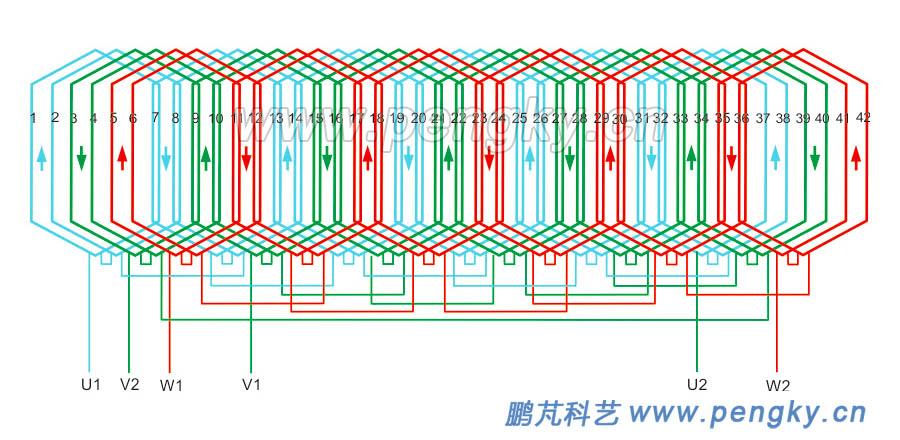 从理论上说,直线电机初级与路基上的感应板(次级)距离越小越好,但由于钢轨、车轮的弹性变化,电机悬挂装置的弹性变化使电机与感应板的距离是波动的,加上感应板与钢轨的铺设精度有限,通常电机与感应板的距离为8至10mm。 直线电机可以直接悬挂在转向架的横梁上,称为构架式悬挂,这是简单的悬挂方式,但转向架与车轮轴之间有减震装置,也就是说转向架与钢轨之间的距离不是固定的,这也就造成直线电机与路基上的感应板距离有较大的波动。 抱轴式悬挂是把直线电机直接挂在车轮轴上可以减小电机与感应板的距离变化,图5是一种悬挂方式,悬挂