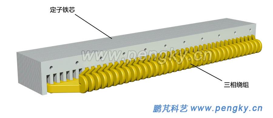 电气结构相当于8极36槽三相交流电机