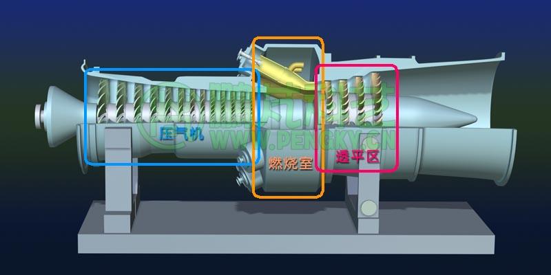 燃气轮机发电机组_燃气轮机概述_燃气—蒸汽联合循环发电机组_鹏芃科艺