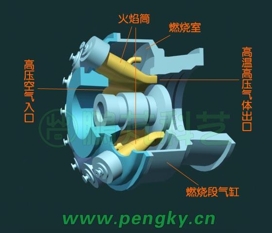 环管形燃烧室_燃气涡轮发动机