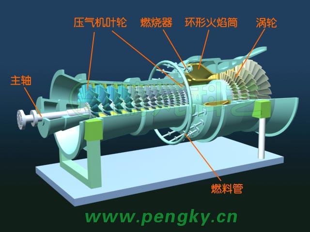 环形燃烧室燃气轮机_燃气涡轮发动机