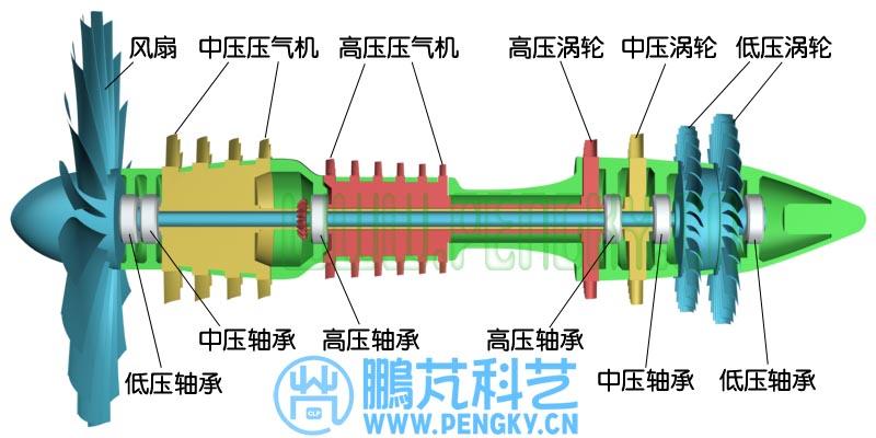 电风扇按钮结构图