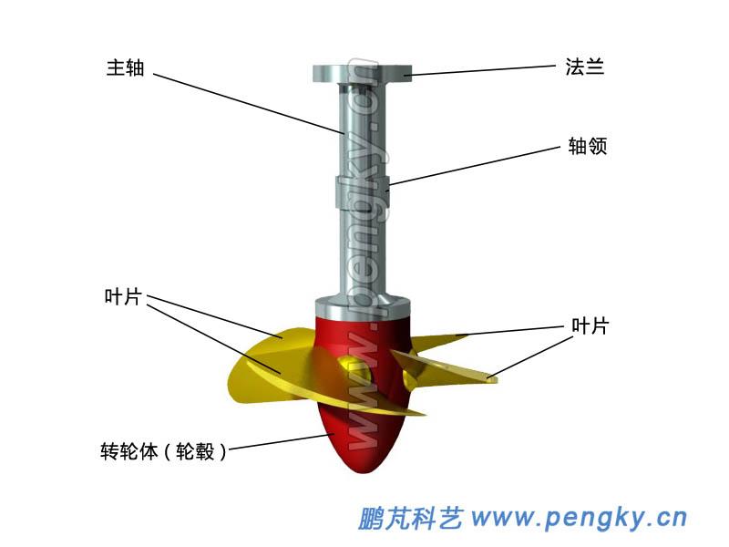 转轮的结构与工作原理图片