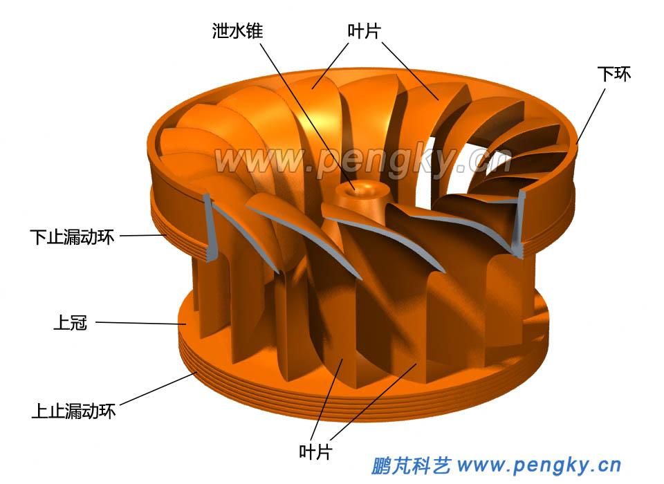 水轮机的转轮有多种形状图片