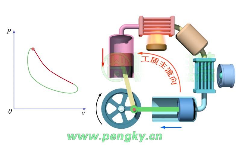 斯特林发动机,斯特林发动机原理,斯特林发动机图纸 ...