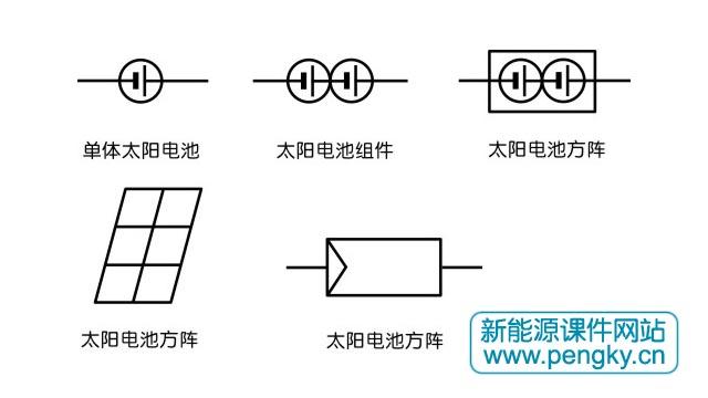 太阳电池与组件的图形符号