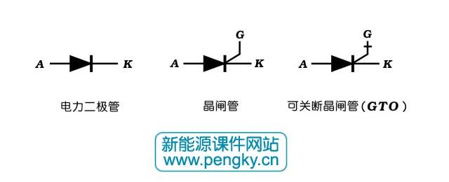电力二极管与晶闸管图形符号