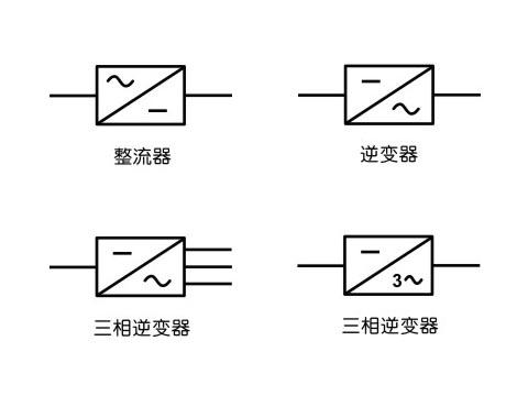 整流器逆变器的图形符号
