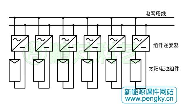 光伏组件的电路结构