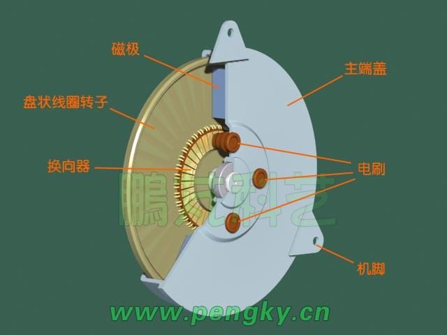 盘式永磁直流电机