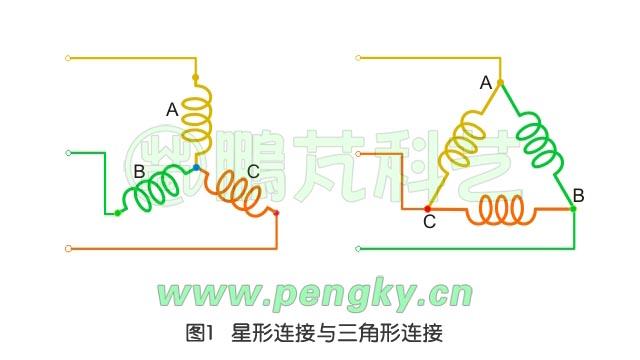 星形接法与三角形接法