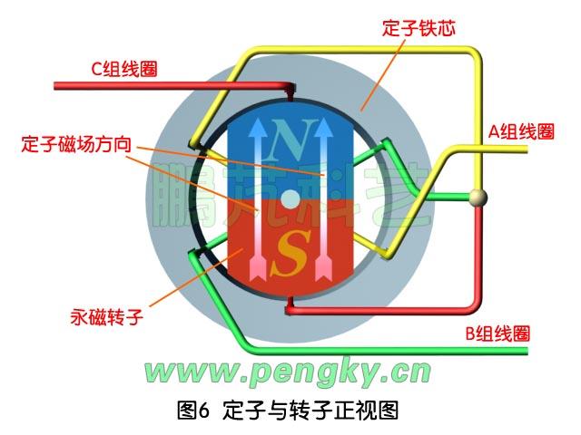星形电机接线图