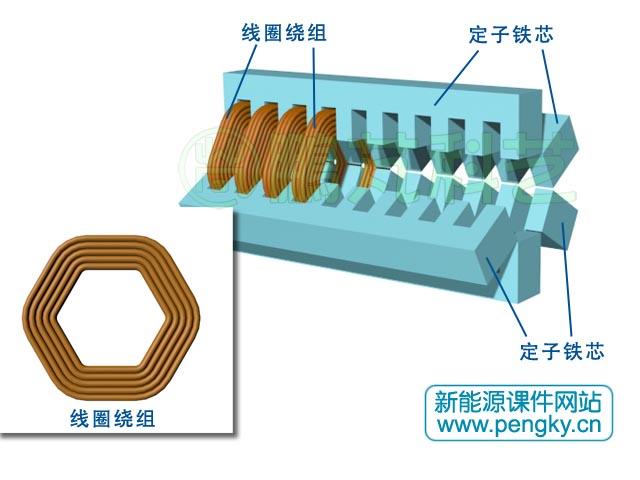 多面筒型永磁直线发电机