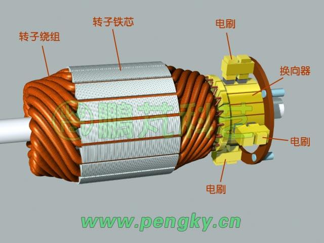 永磁直流电机转子与电刷-永磁直流电机图片